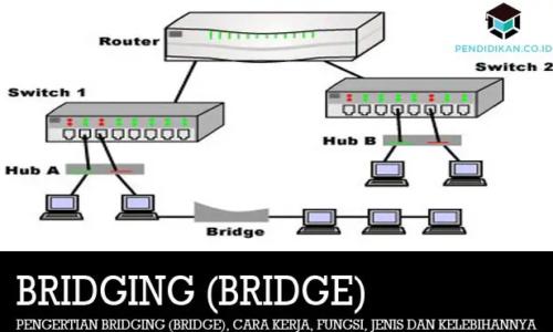 pengertian-bridging